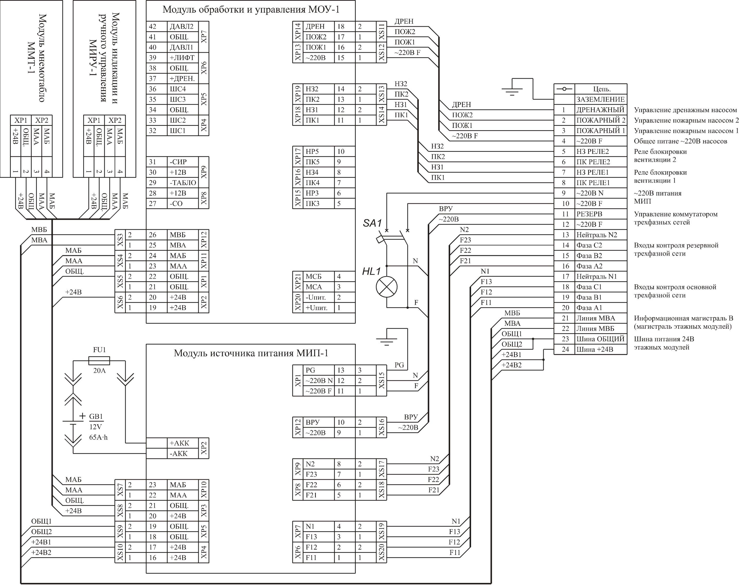 Схема от блока питания системного блока компьютера
