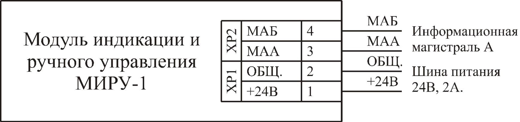 Схема внешних соединений МИРУ