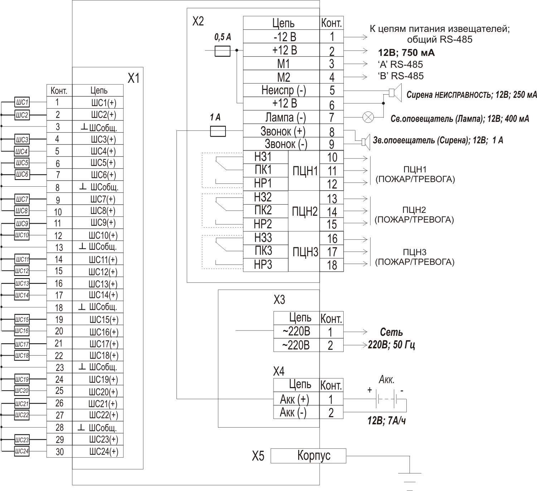 Вэрс пк 2 схема подключения фото 582