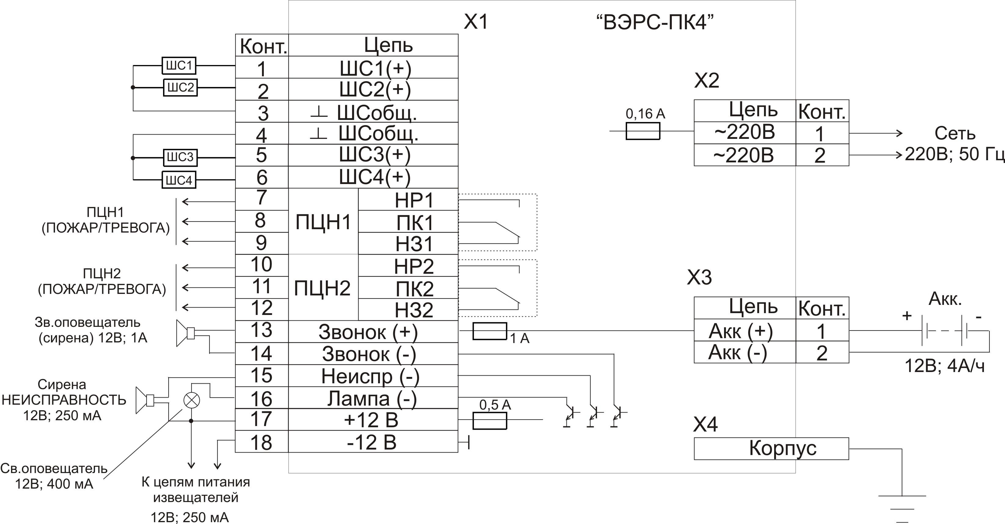 Вэрс пк 2 схема подключения фото 154