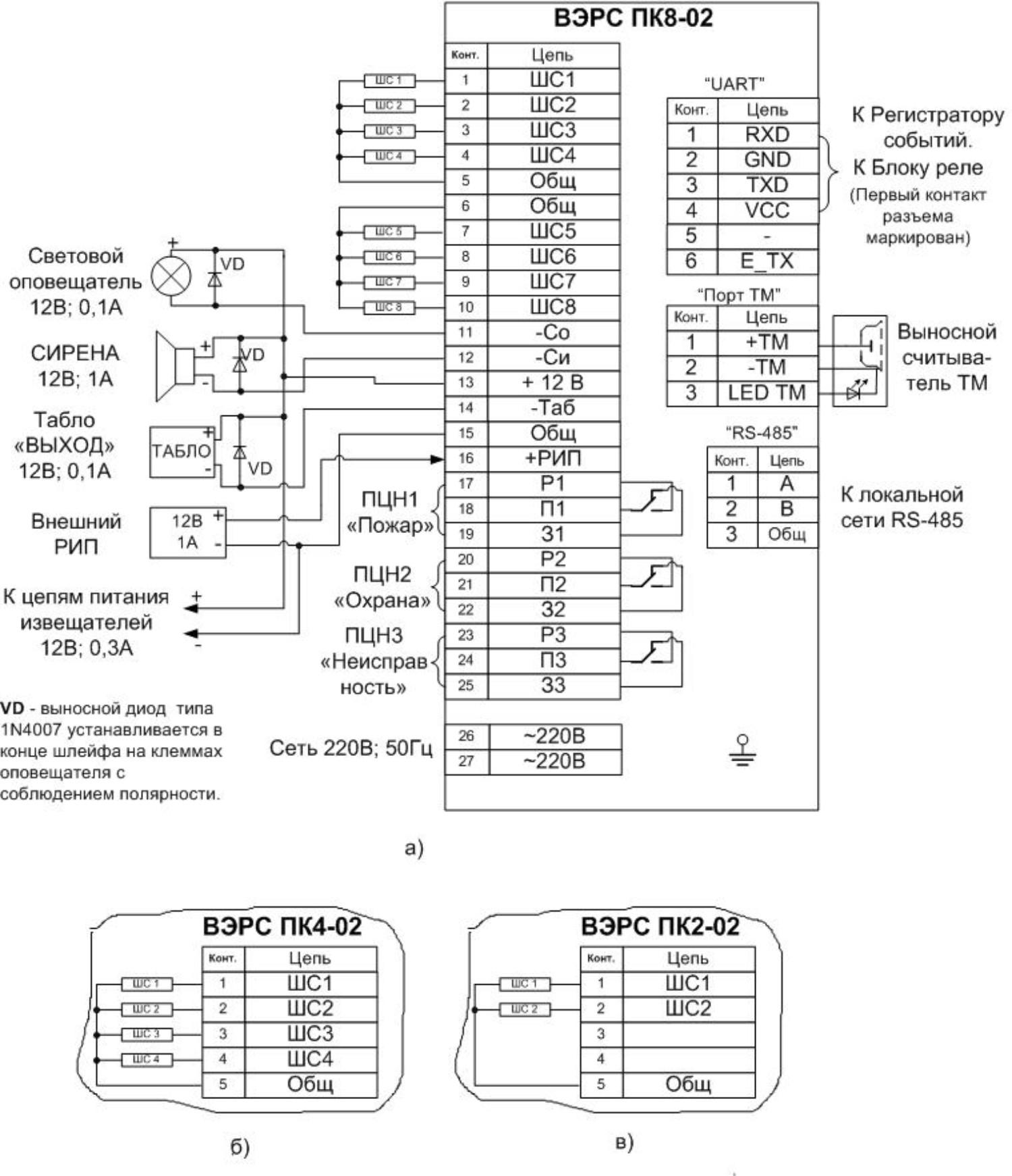 Схема развития детской речи по гвоздеву фото 423