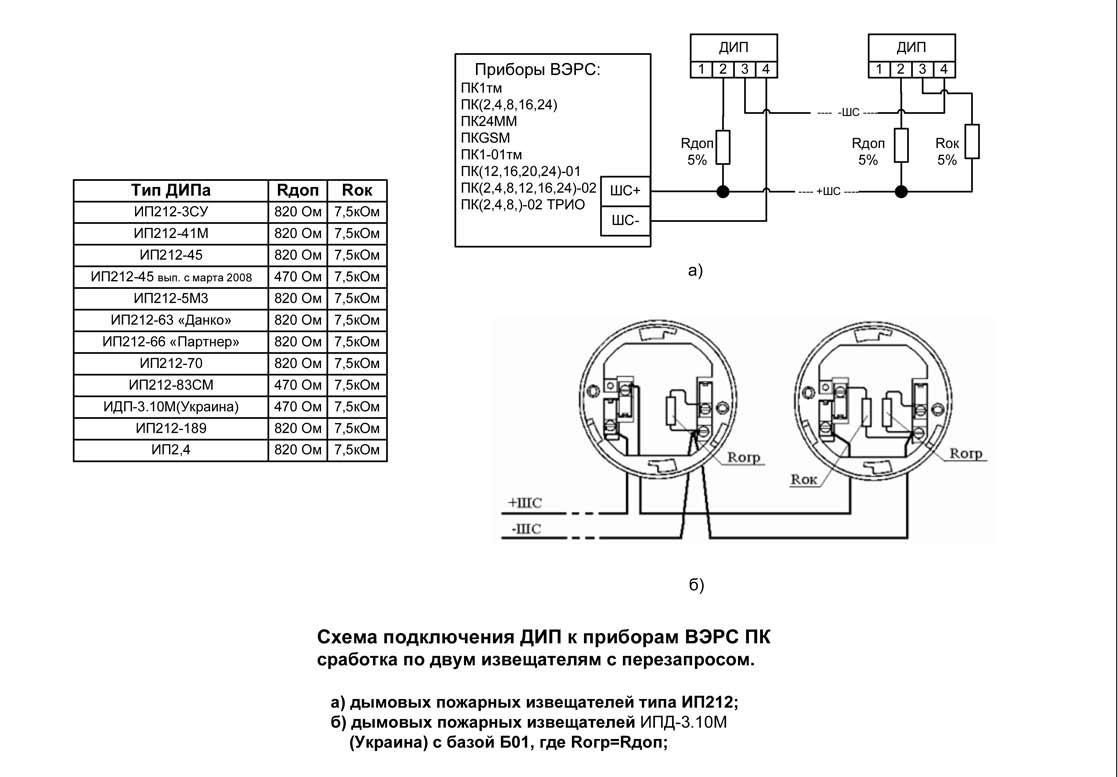 схема включения ук-вк/02 в шлейф пожарной сигнализации