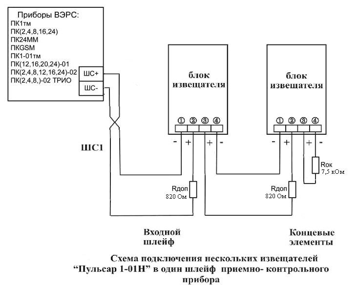 Вэрс пк 2 схема подключения фото 301