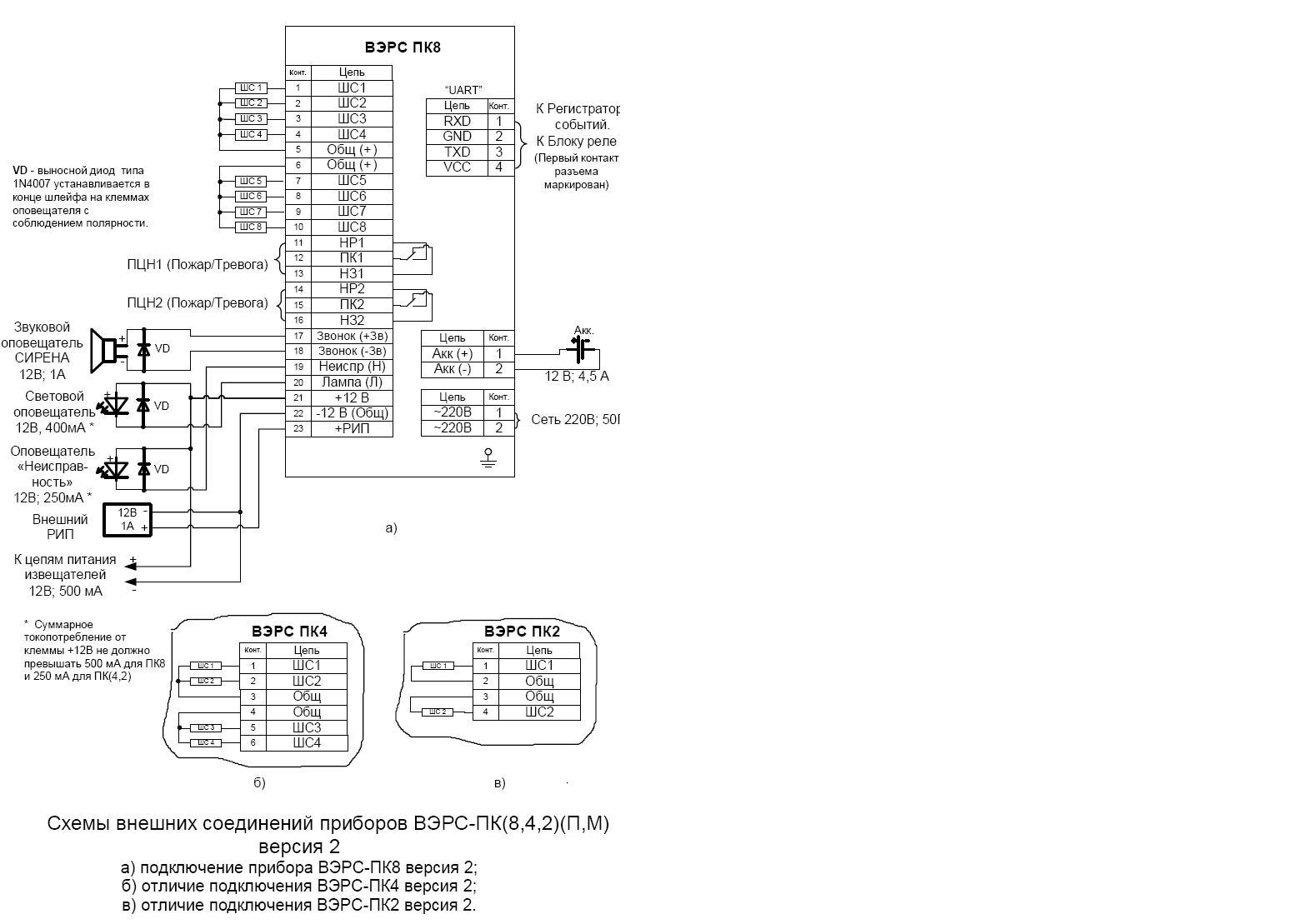 опс-прибор рокот-3 схема подключения