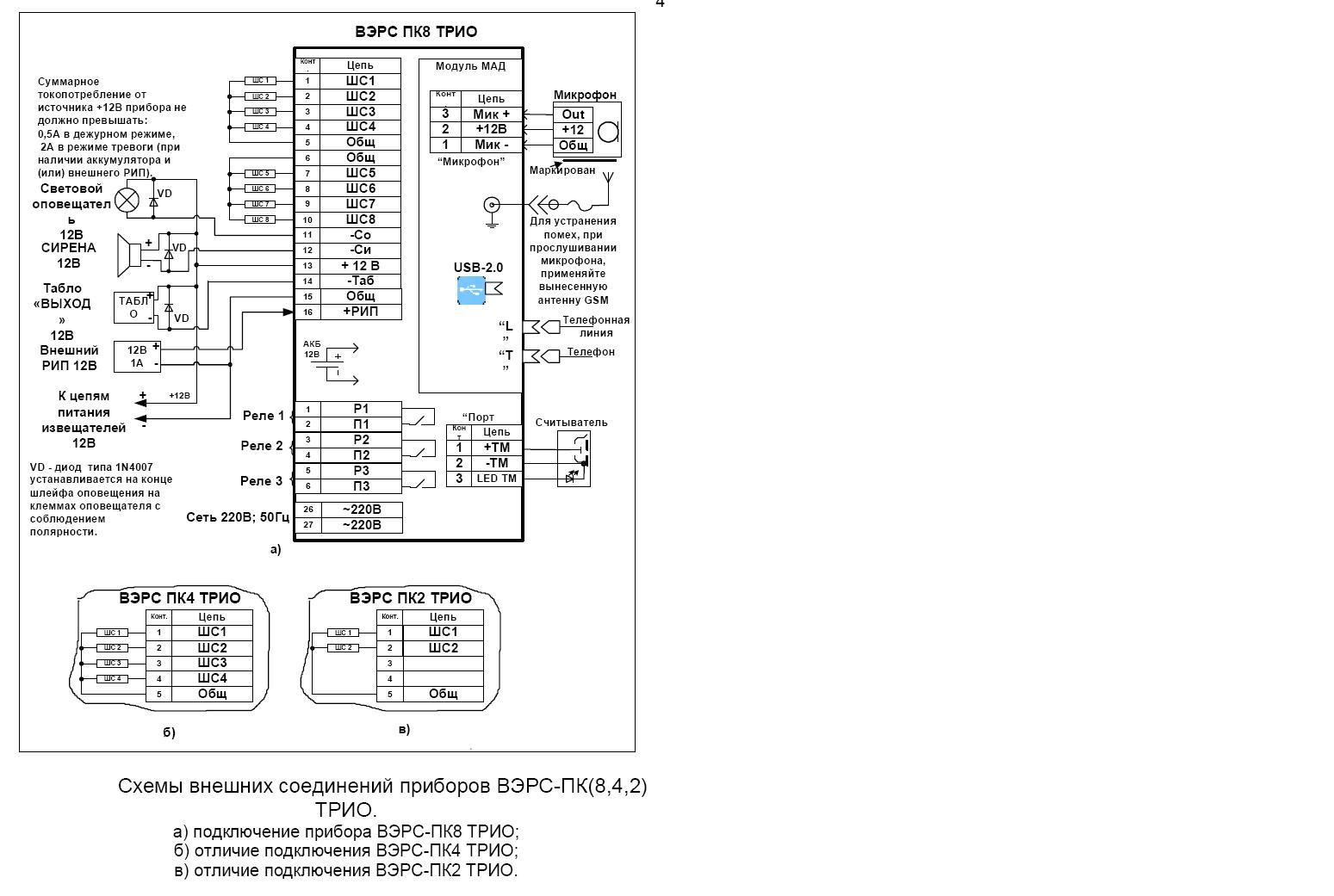 Вэрс пк 2 схема подключения фото 367
