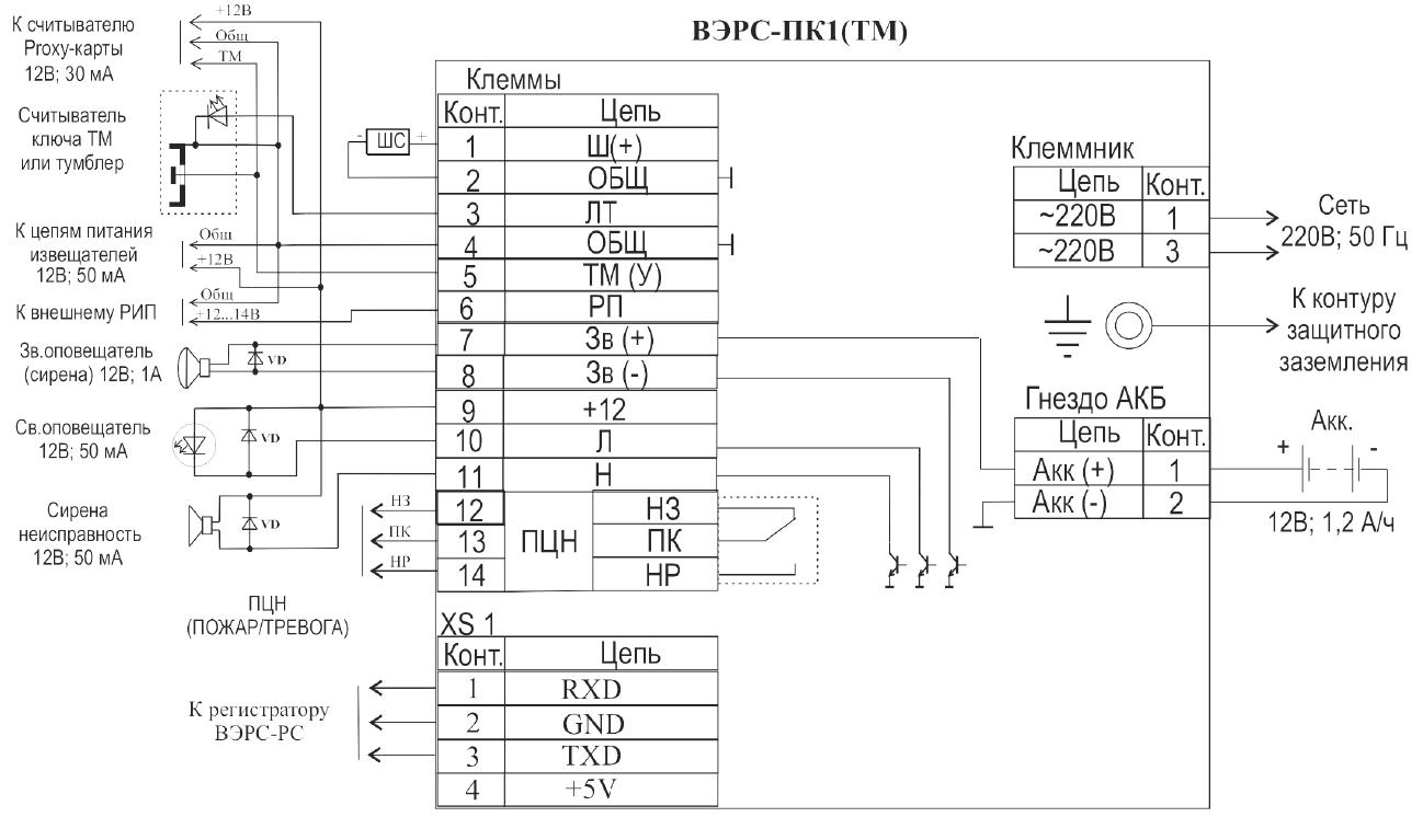 модули порошковые схема подключения с апс