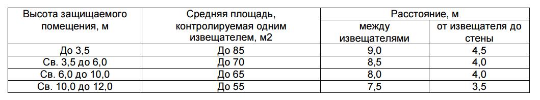 тс-8 механическая работа и мощность вариант 2 ответы